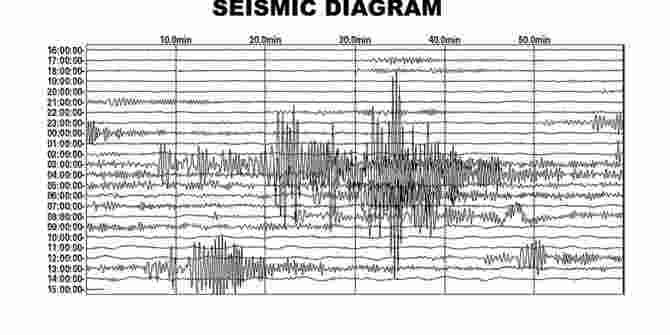 Gempa Susulan Kembali Terjadi Di Sulteng